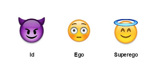 Id, Ego e Superego - em emojis