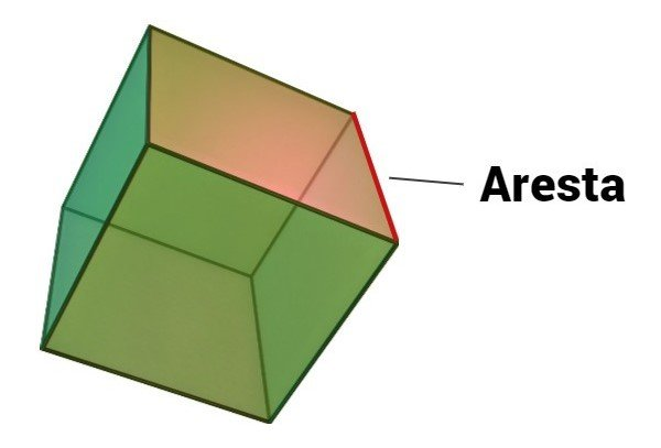 aresta cubo