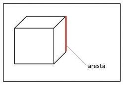 Aresta