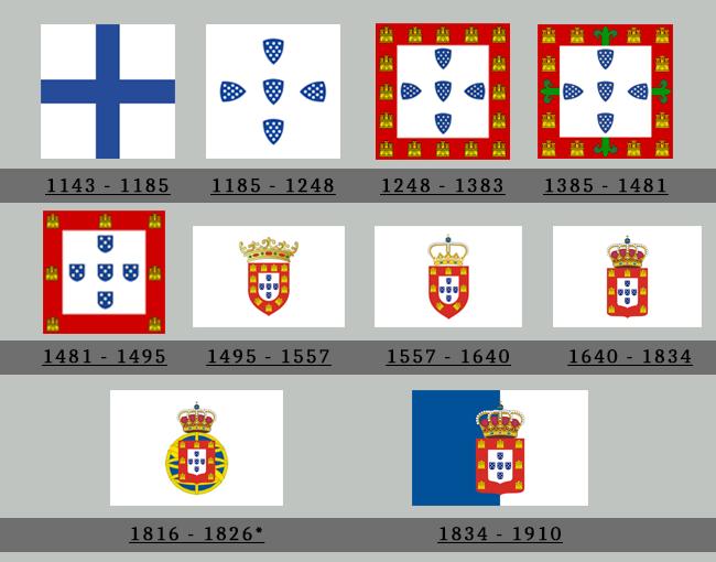 Bandeiras anteriores de Portugal