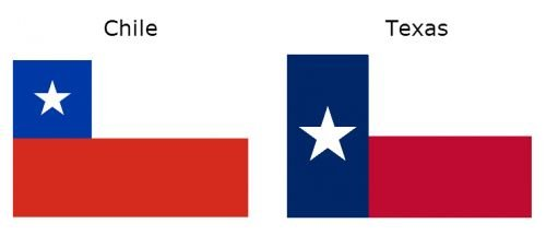 Chile e Texas - Bandeiras