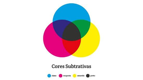 cores subtrativas 1