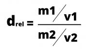 Fórmula 2 densidade relativa