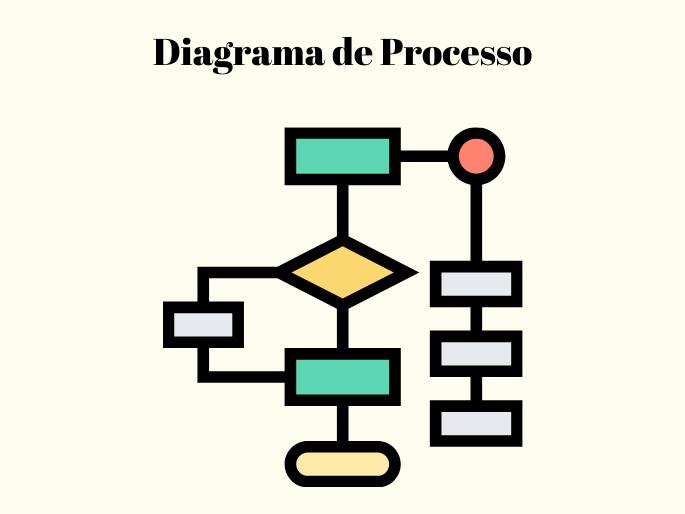 diagrama de processo