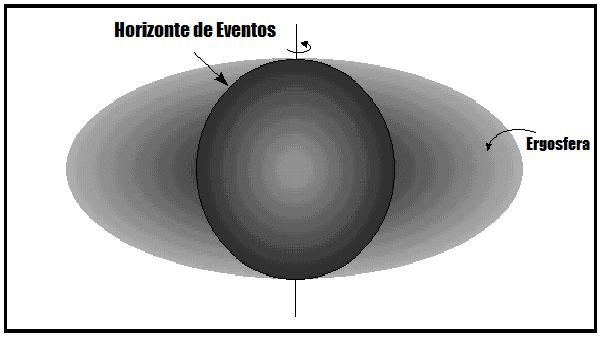 Ergosfera