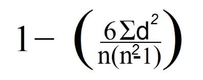 Fórmula de Spearman