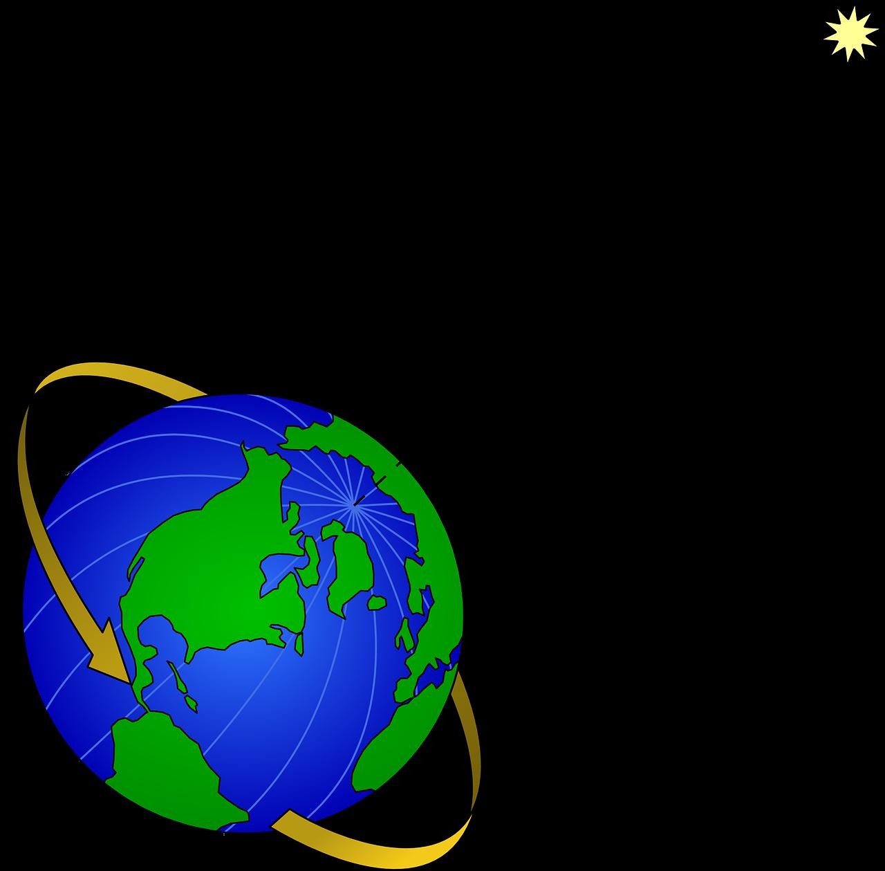 Rotação terra