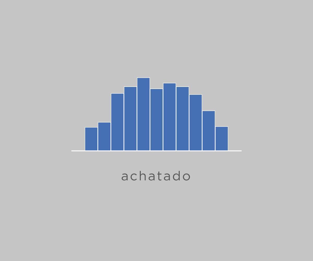 Achatado
