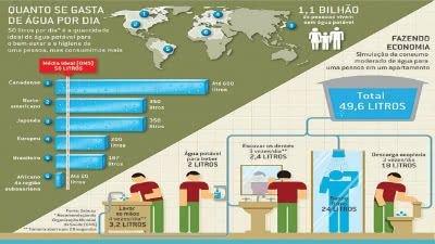 infográfico