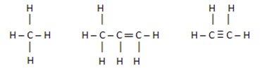 Moléculas orgânicas apolares