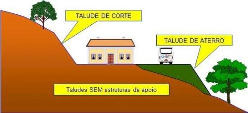 Talude