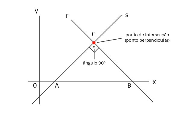 ponto perpendicular