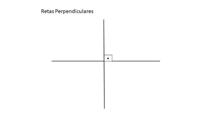retasperpendiculares