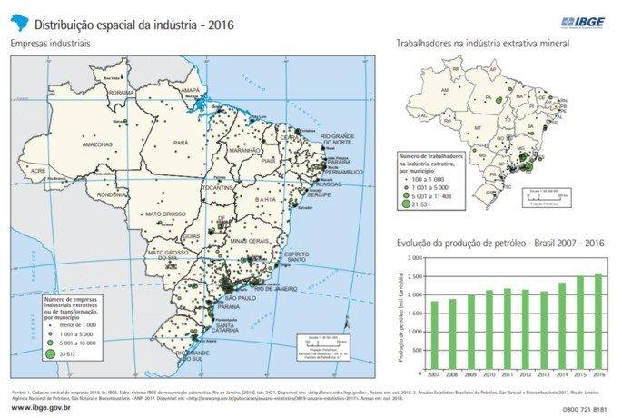 Mapa da distribuição industrial do Brasil