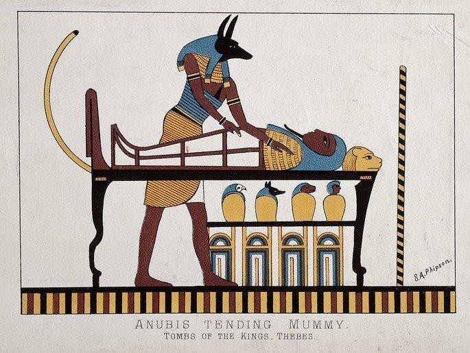 Anubis mumificação