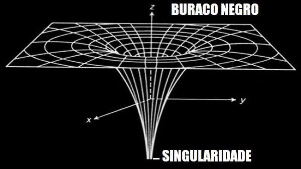 Singularidade