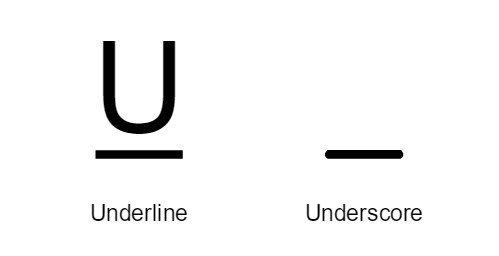 Underline e Undescore