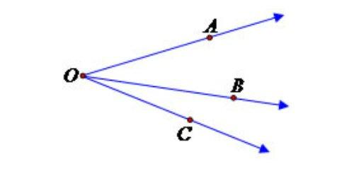angulo adjacente