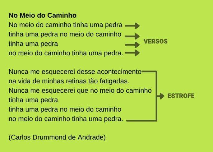 Poema de Drummond (Versos e estrofe)